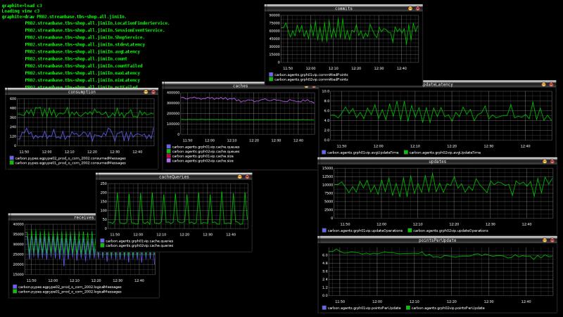 Graphite CLI Screenshot